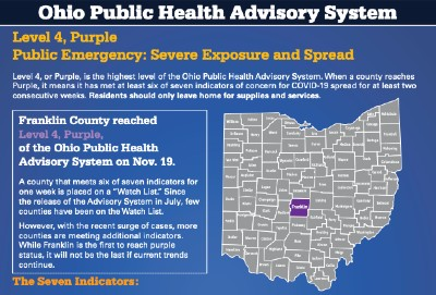 Ohio Public Health Advisory System info graph explaining the criteria and shows grayed out Ohio image with Franklin County highlighted in purple.